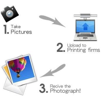 fotografie-print-cewe-15x20-on-line-20797