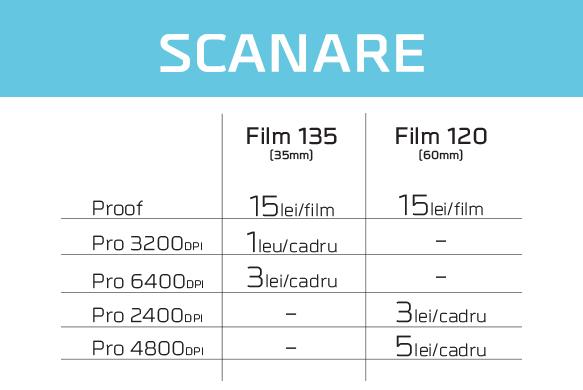 Scanare