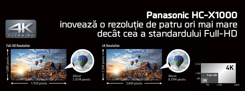 Panasonic HC-X1000 BANNER 3