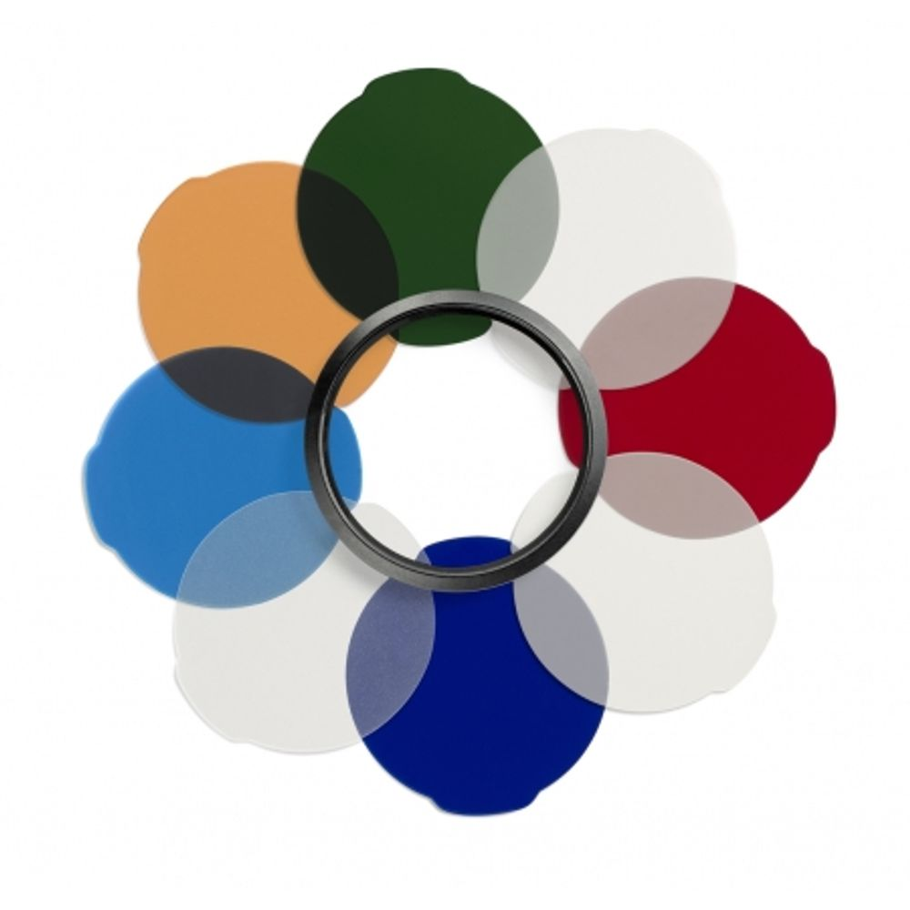 manfrotto-mlfiltercls-set-filtre-clasic-pentru-lumie-41224-408
