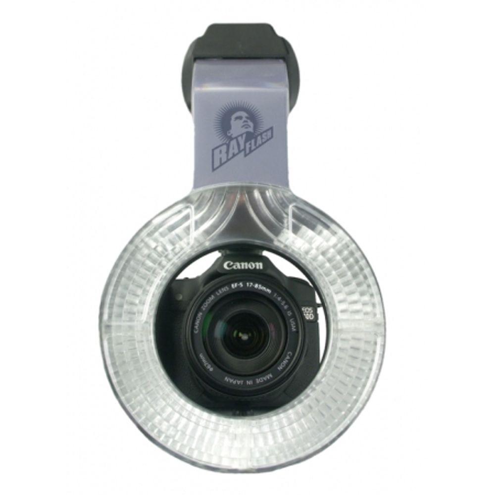 adaptor-ringflash-blitz-circular-pentru-canon-speedlite-580ex-seria-ii-6851