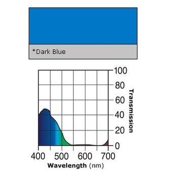 lee-filters-ht119-filtru-albastru-inchis-82mm-62775-997