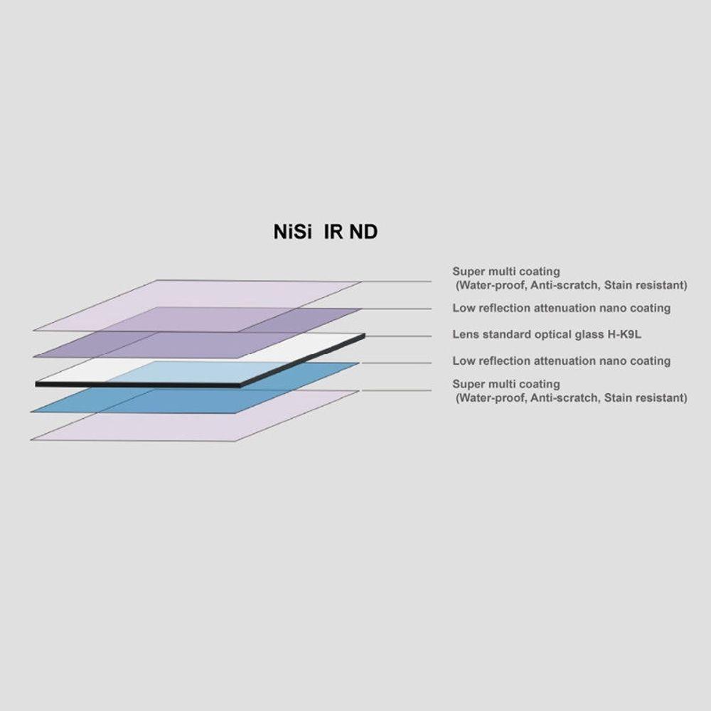 nisi-nano-ir-neutral-nd64--1-8--6-stops--70x80mm-67767-1-83